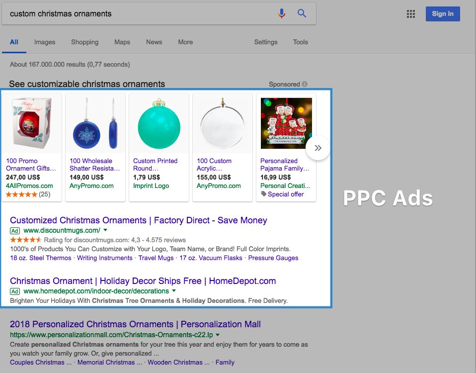 Holiday-themed PPC ads