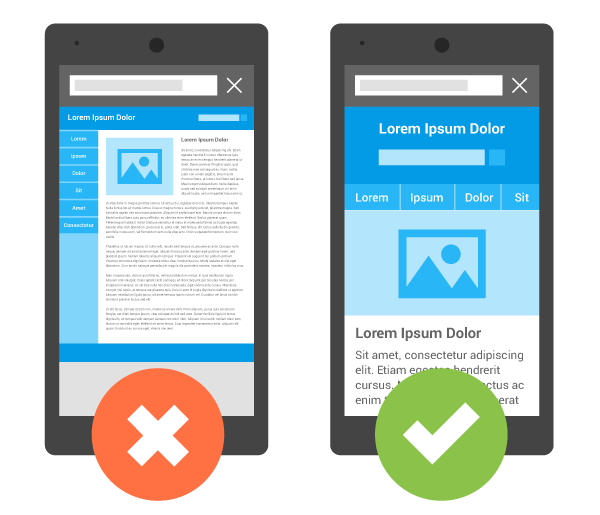 Comparison between mobile friendly and non-mobile friendly pages