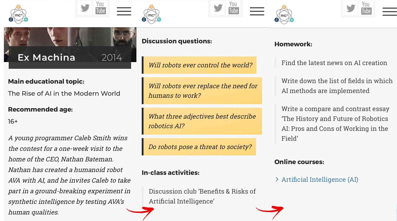 Mobile optimized text content