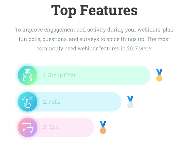 Top Features to improve engagament