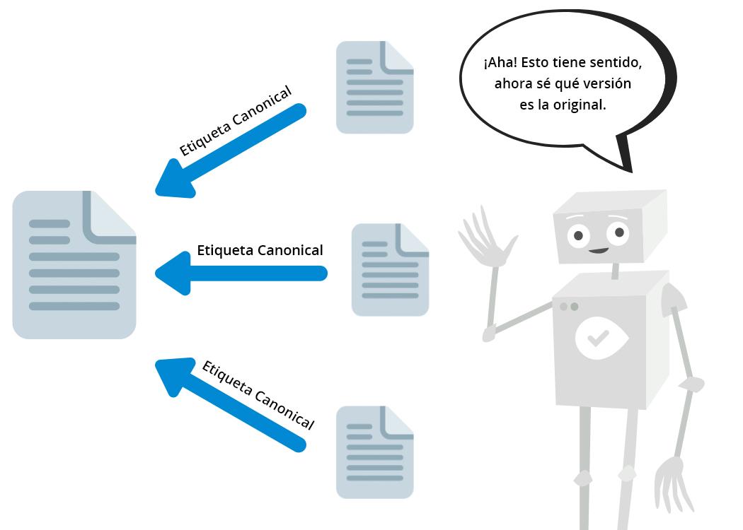 Robot reconoce etiquetas canonical