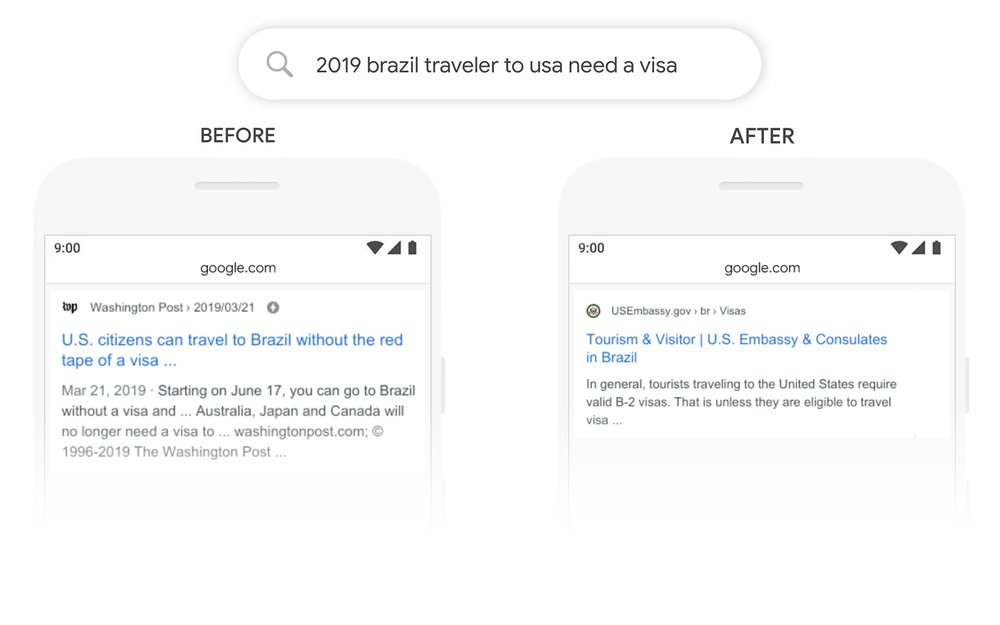 Screenshot showing before and after effects of BERT update for query 2019 brazil traveler to usa need a visa