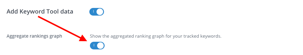 Adding Keyword Tool aggregrate ranking graph