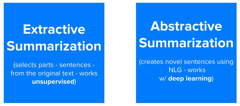 Extractive Summarization vs. Abstractive Summarization