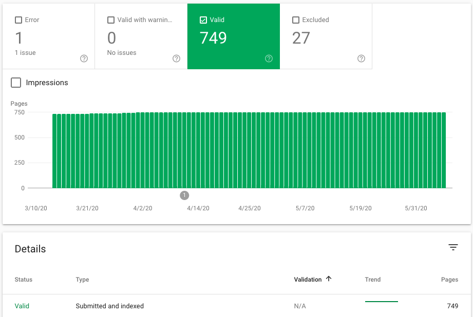 Submit sitemap in Google Search Console