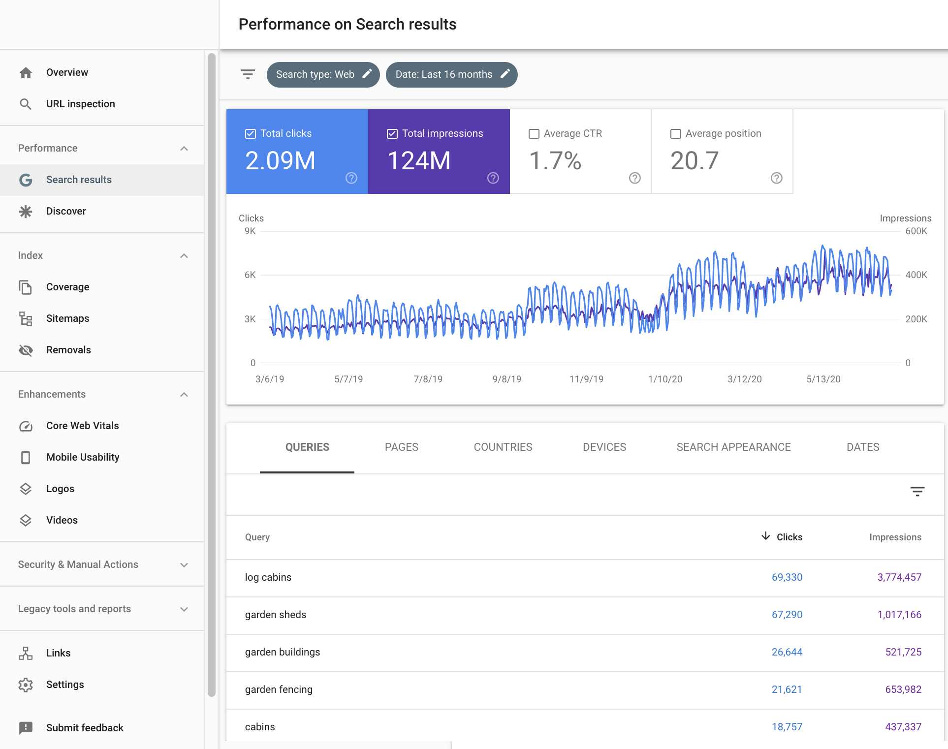 Google Search Console Keyword Tools