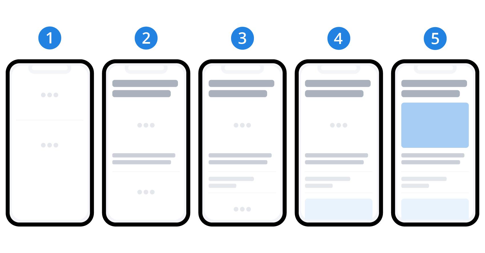 Page Loading elemental frames