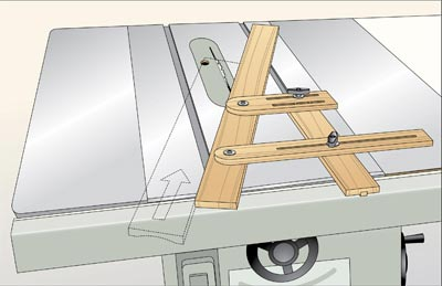 Cove-Cutting Guide Is Sturdy and Secure Woodworking Plan, Workshop & Jigs Jigs & Fixtures Workshop & Jigs $2 Shop Plans