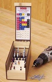 Multi Drill/Driver Organizer Downloadable Plan