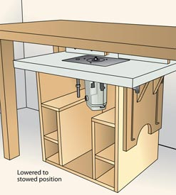 Telescoping Top Router Table Downloadable Plan