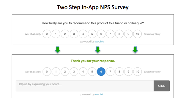 Tow Step in-app NPS Survey by Wootric