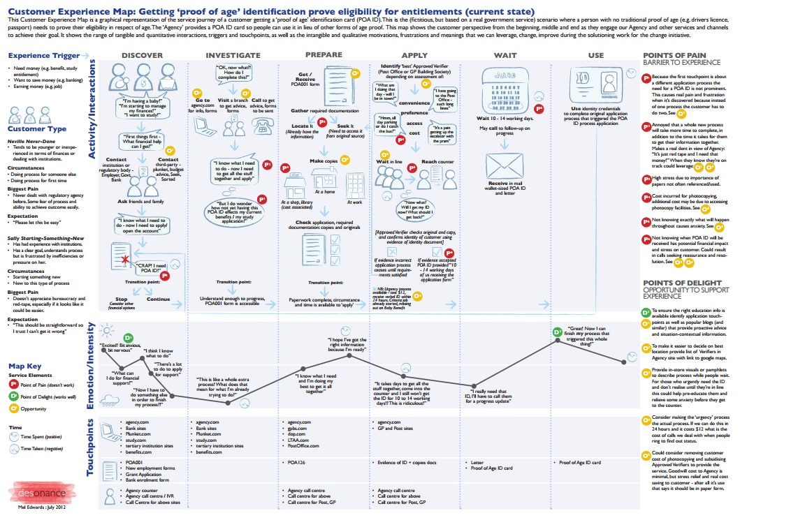 product positioning map example for a university