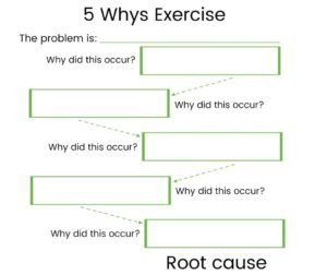 5 Whys Exercise