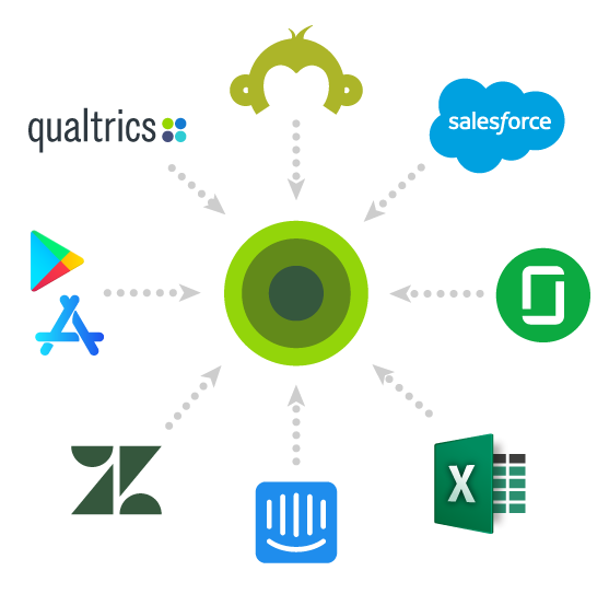 Import data from qualtrics, surveymonkey, salesforce, glassdoor, app store reviews, Intercom, ZenDesk for sentiment analysis in Wootric