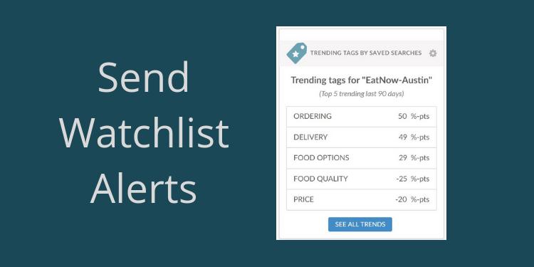 Watchlist-Alerts