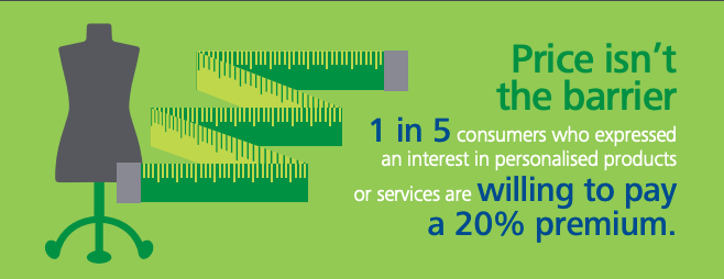 1 in 5 customer willing to pay for better CX