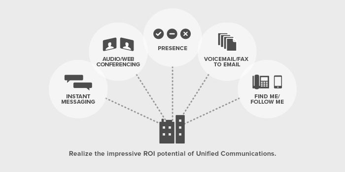 Unified-Communications--Why-everybody's-doing-it,-and-how-you-should-too