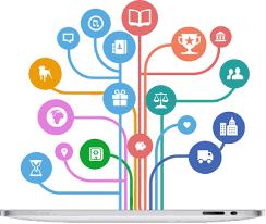 trilha de aprendizagem para cursos online