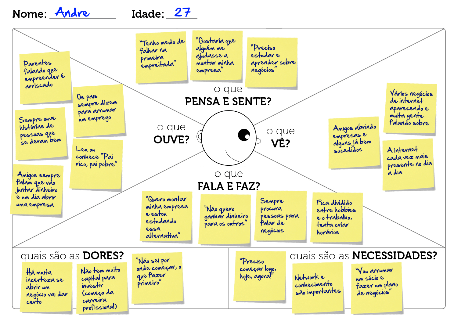mapa-de-empatia-exemplo