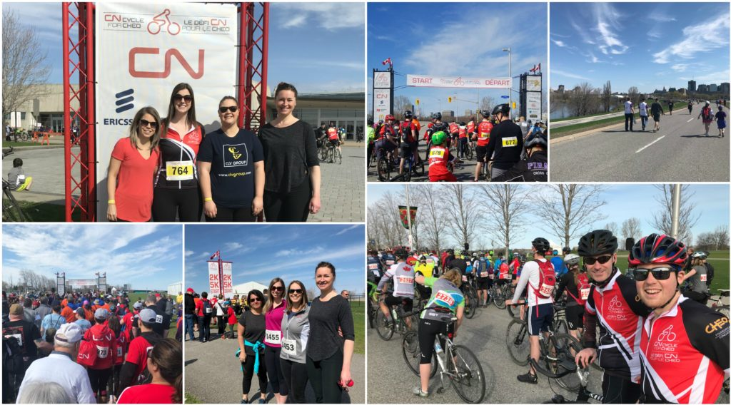 cn cycle for CHEO_clv group
