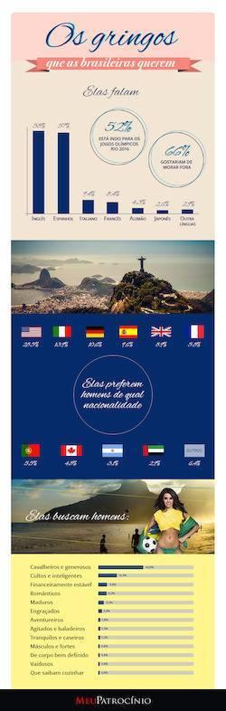 olympics_infograph