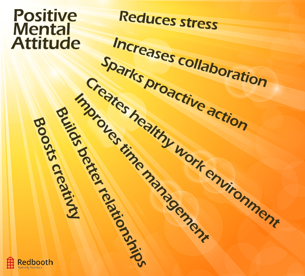 Benefits of positive thinking essay