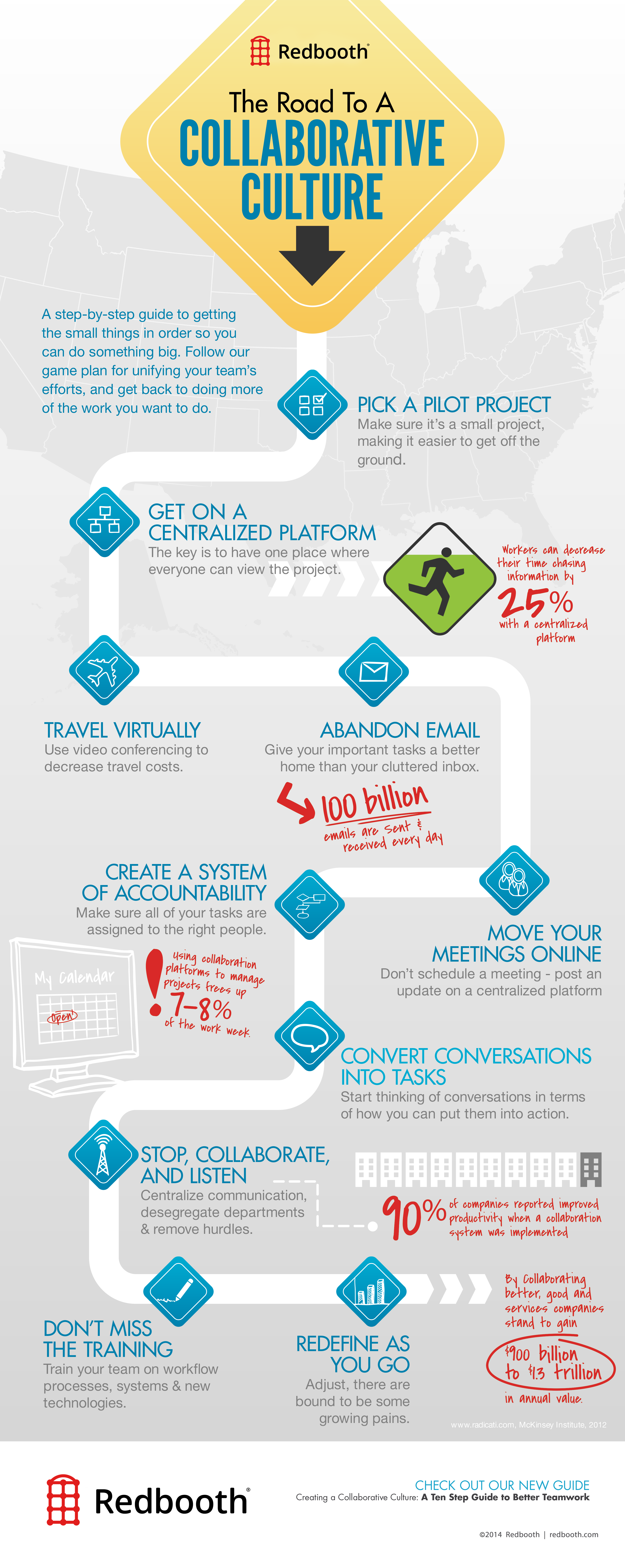 Road To A Collaborative Culture [infographic]. Top Rated Plastic Surgeons In Michigan. Merchant Cash Advance Company. Private Christian College Willow Bend Academy. Pelvic And Sexual Health Institute. Macmillan Higher Education Free Annuity Leads. Inventory Management Online Lake Lanier Spa. Medical Assisting Diploma Transcribe From Mp3. Building Your Own Website Tsp Rollover To Ira