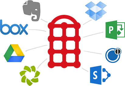 The Best Online Collaboration Platform