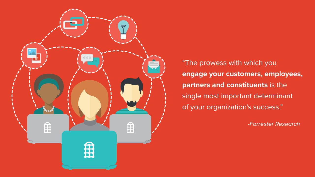 Future of Enterprise Collaboration