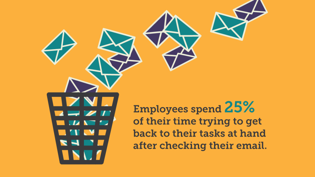 Email Solutions - Take back inbox