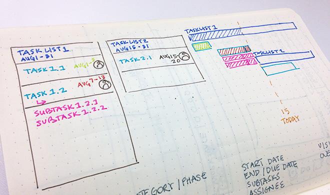 Designing Gantt