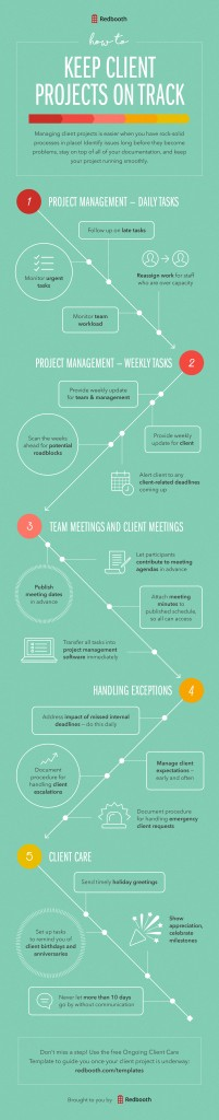 How to Keep Client Projects on Track (Infographic)