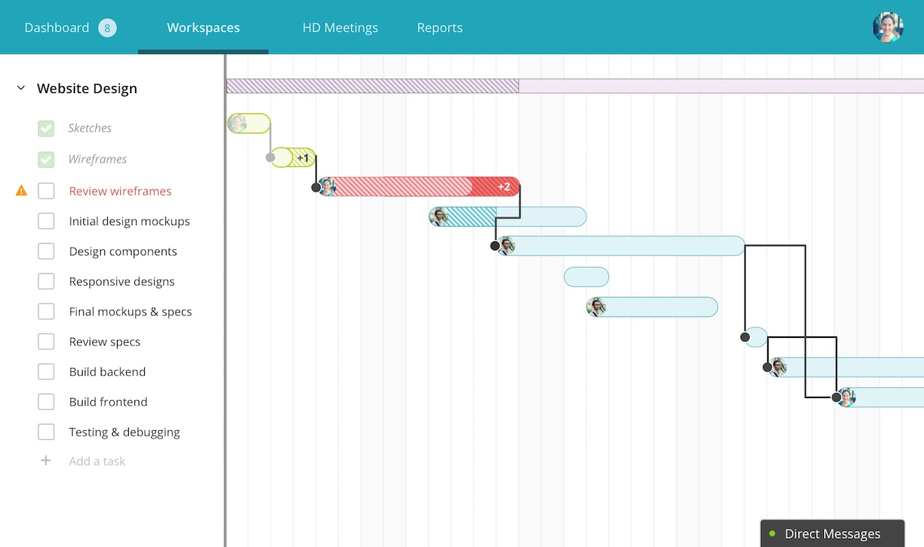 Redbooth's Timeline View: Gantt Charts Made Incredibly Easy
