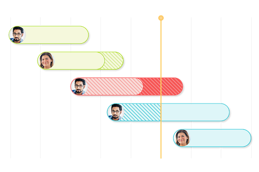 Gantt Charts for Creative Agencies -  » Welcome, Smart Agency Master Class Podcast Listeners!