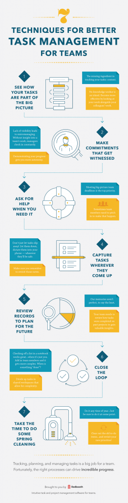7 Techniques for Better Task Management for Teams (Infographic)