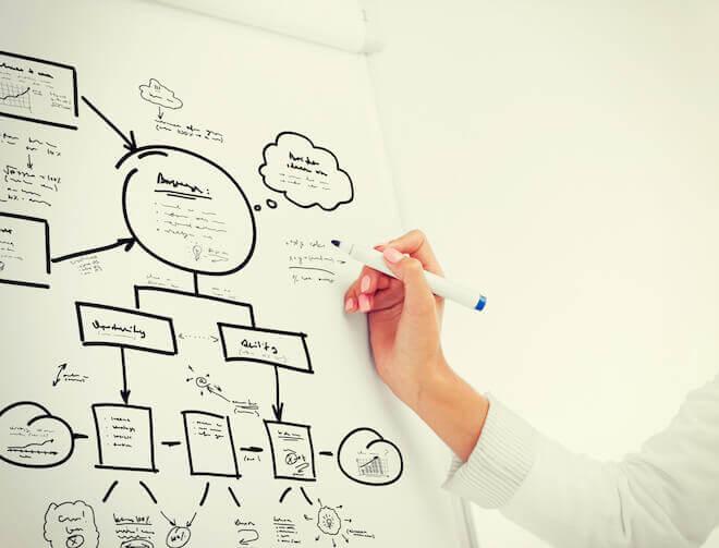 brainstorming client onboarding - redbooth blog