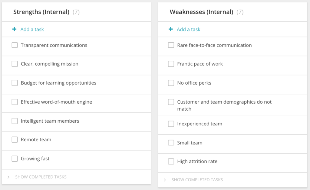 redbooth timeline view of swot strengths and weaknesses