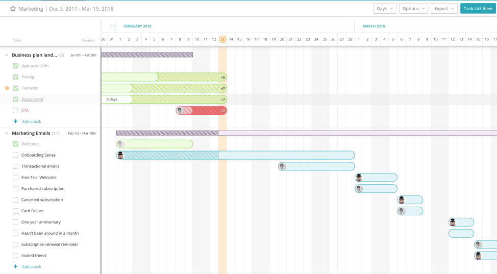 Redbooth Timeline View - Getting Started with Project Management
