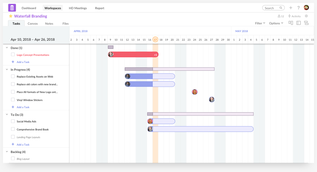 Waterfall Workflow with Kanban