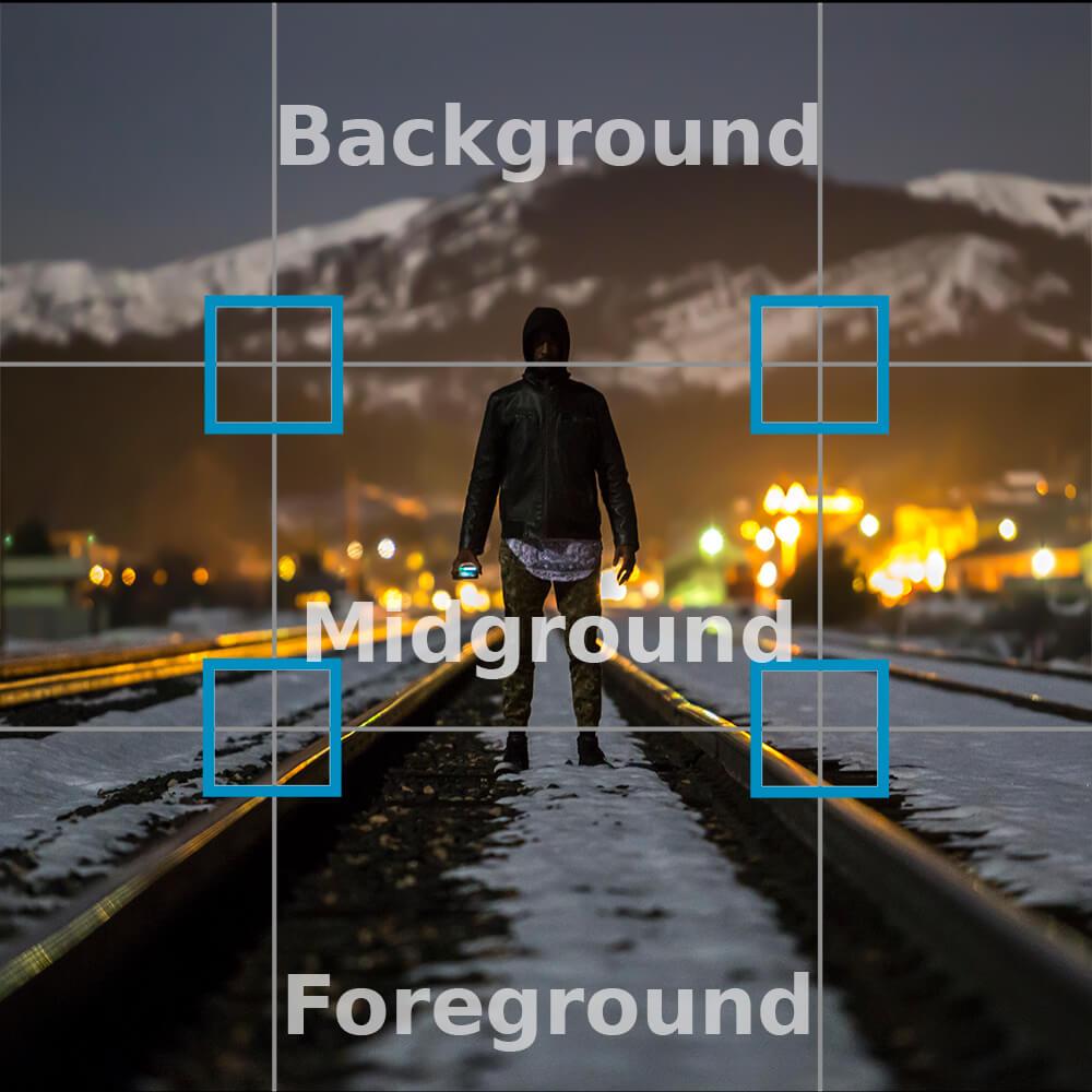 La composition symétrique - 5 conseils pour booster vos photos sur les réseaux sociaux