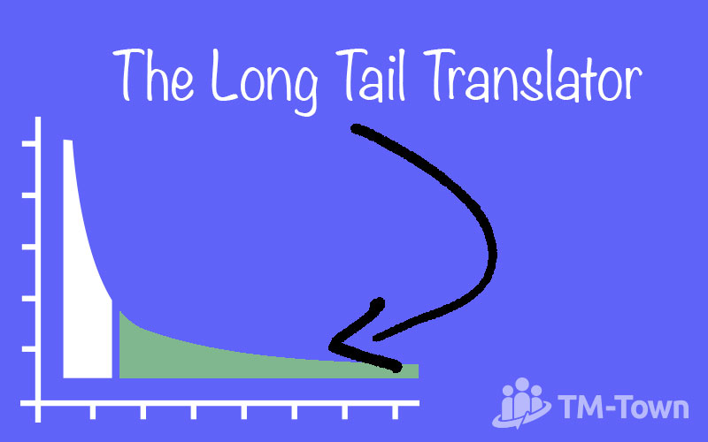 The Long Tail Translator