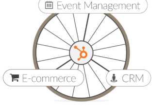 Turn HubSpot into Hub-Spokes: How to Activate Marketing Insights Throughout the Business