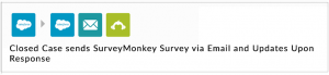 salesforce surveymonkey