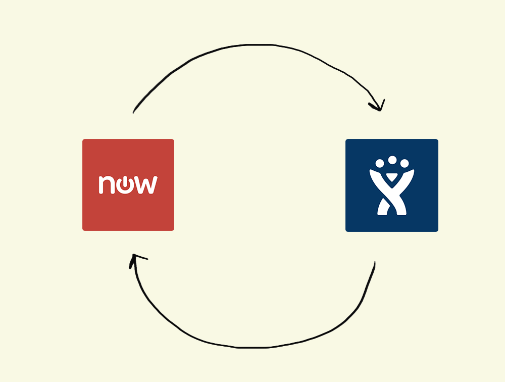 ServiceNow Jira integration