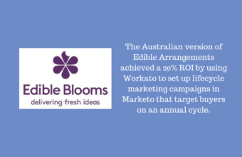 Master Your MarTech Stack: How Edible Blooms Implemented Targeted Email Marketing with Magento