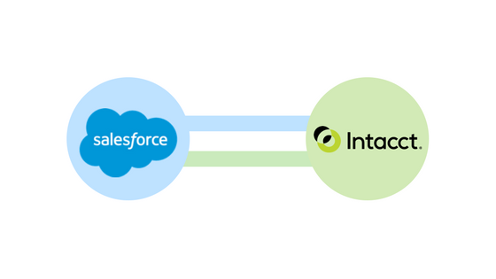 NetSuite integration can help streamline your accounting.