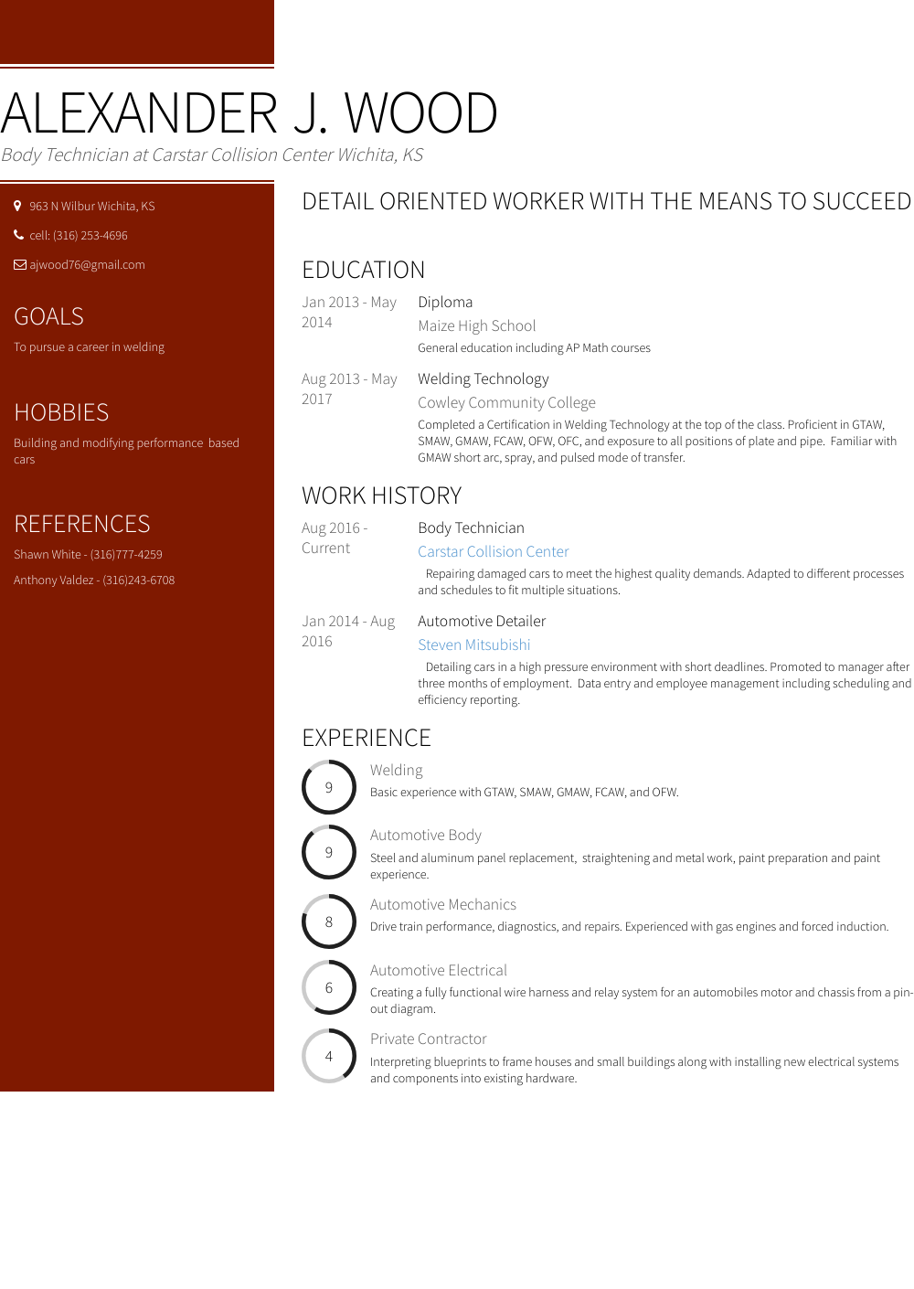 Detailer Resume Samples Templates Visualcv