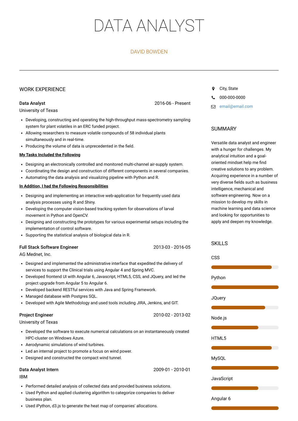 Data Analyst And Prototype Engineer Resume Sample and Template