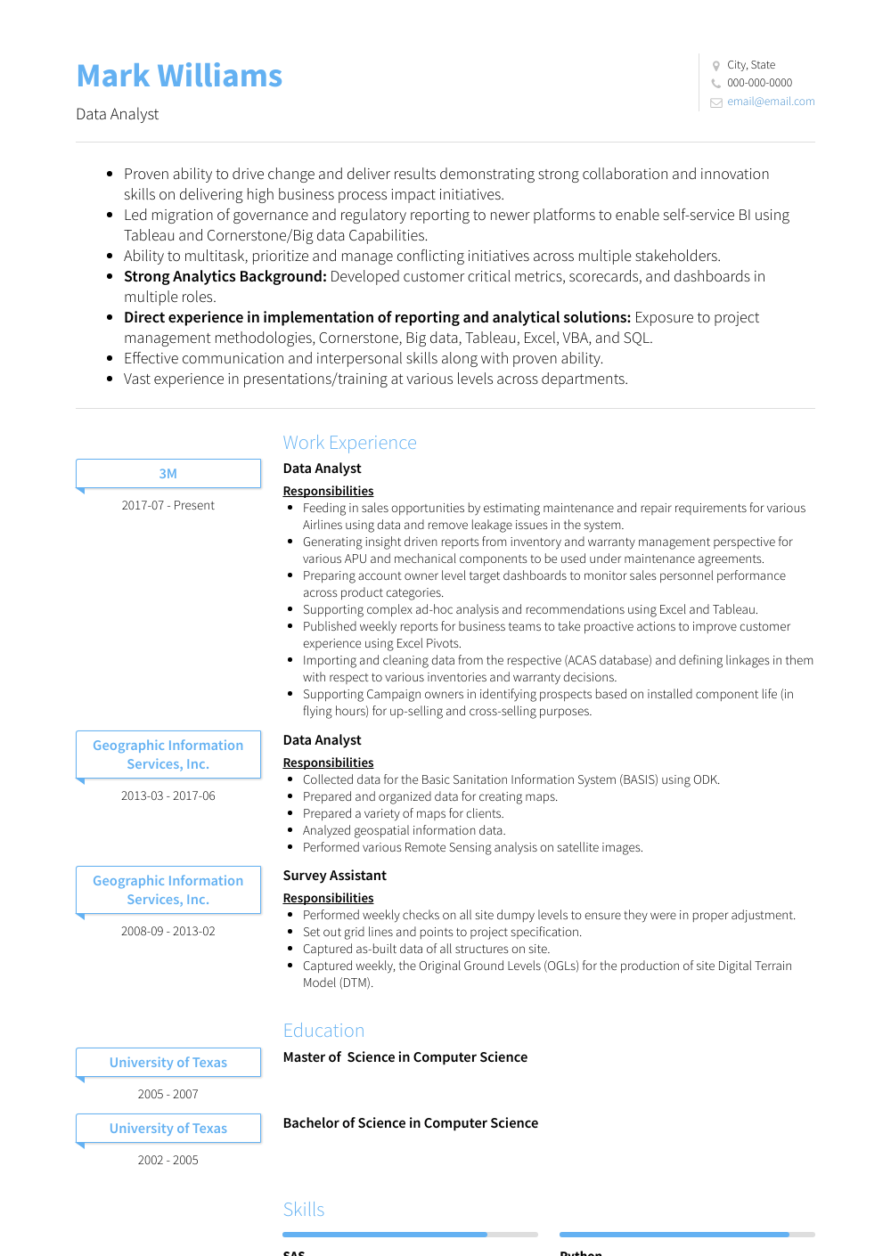 Data Analyst Resume Sample and Template