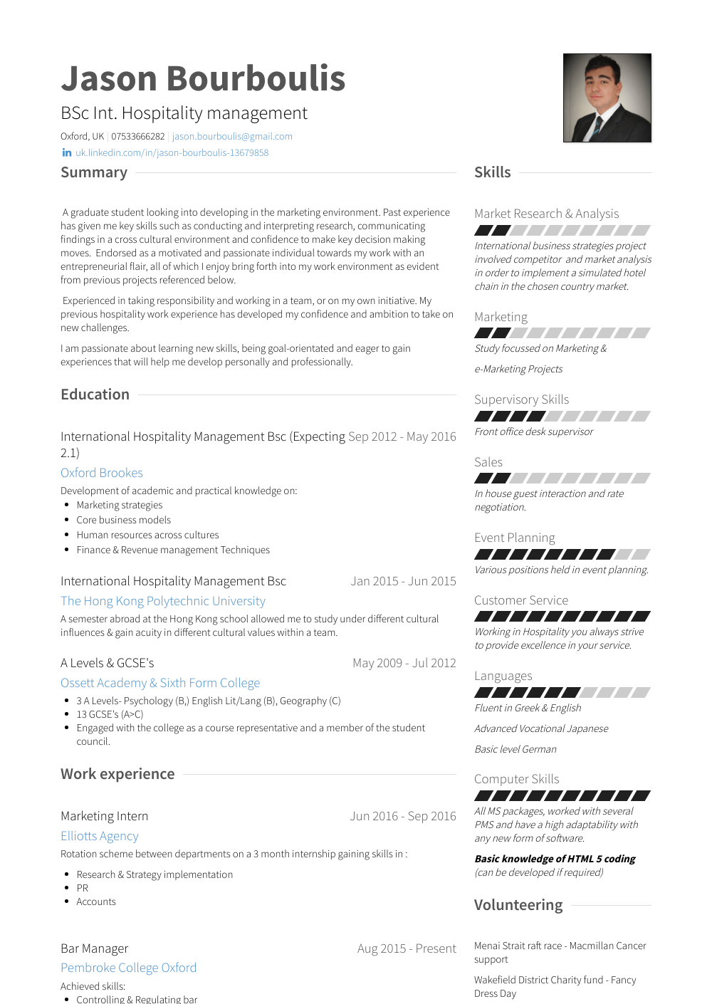 Bar Manager Resume Samples Amp Templates Visualcv